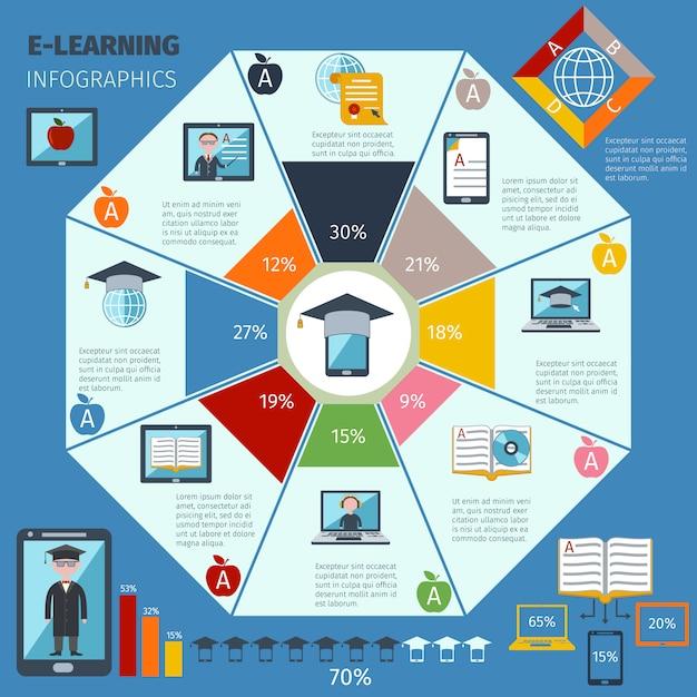 Conjunto de infografías de e-learning vector gratuito