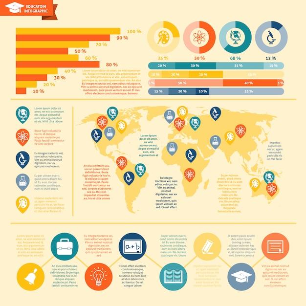 Conjunto de infografías de educación vector gratuito