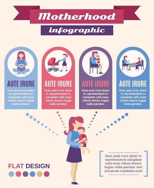 Conjunto de infografías de maternidad vector gratuito