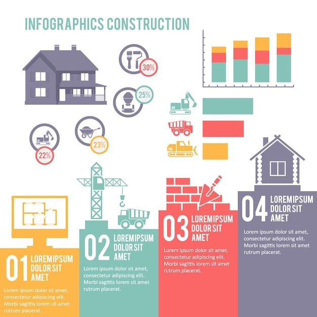 Conjunto de plantillas de construcción infografía vector gratuito
