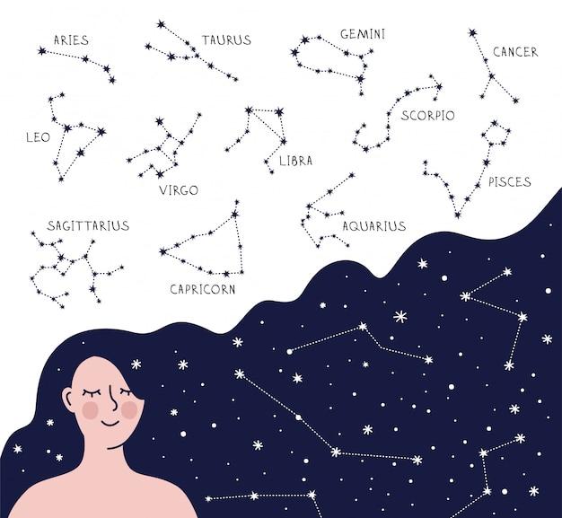 Conjunto de símbolos del horóscopo como personaje de mujer joven. colección de constelaciones del zodiaco Vector Premium