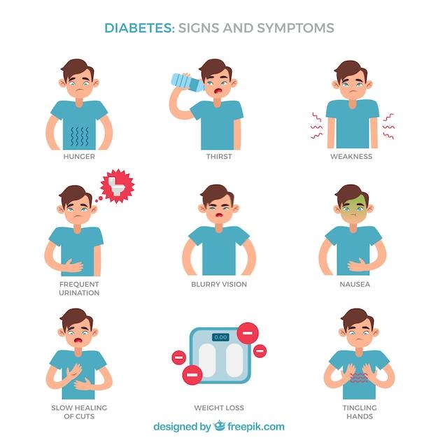 síntomas de diabetes skallskada
