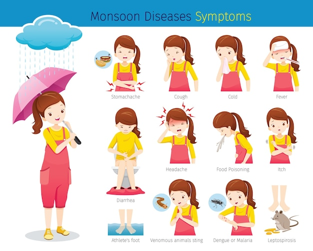Conjunto de síntomas de niña con enfermedades del monzón Vector Premium