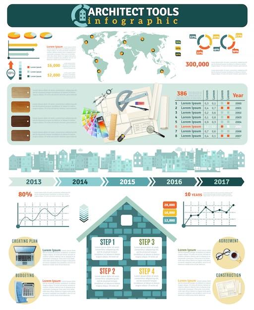 Construcción arquitecto herramientas infografía vector gratuito