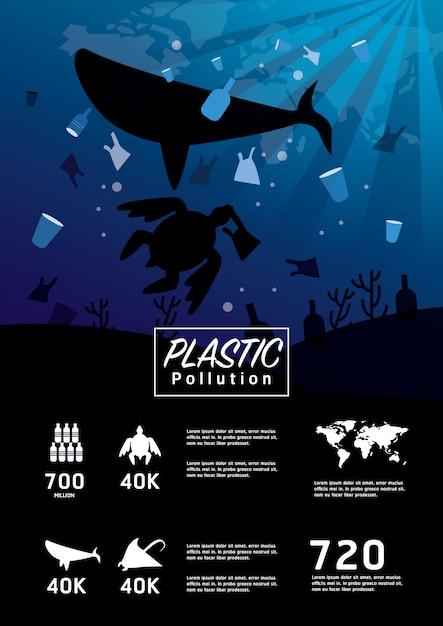 Contaminación plástica en el problema ambiental del océano. Vector Premium