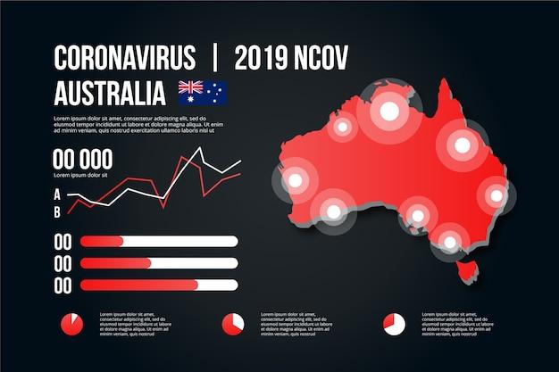 Coronavirus Australia Mapa Infografico Vector Gratis