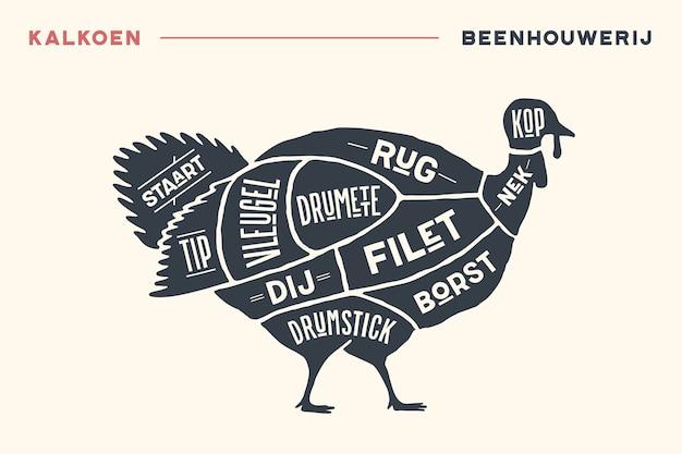 Cortes de carne. póster diagrama y esquema de carnicero - turquía. tipográfico blanco y negro dibujado a mano vintage con texto en holandés. diagramas para carnicería, diseño para restaurante o cafetería. Vector Premium