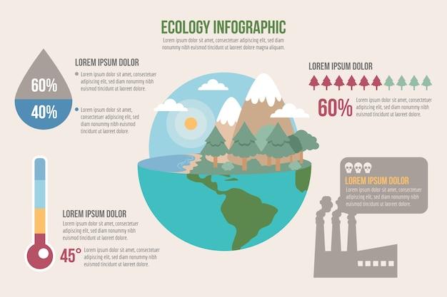 Crecimiento de comercialización del sistema ecológico. vector gratuito