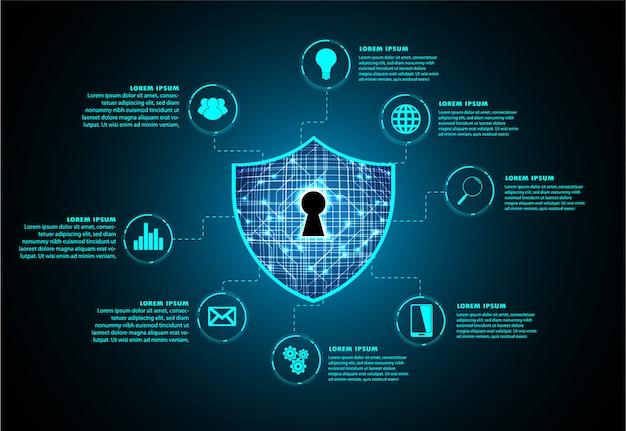 Cuadro de texto, internet de la tecnología cibernética de las cosas, seguridad. Vector Premium