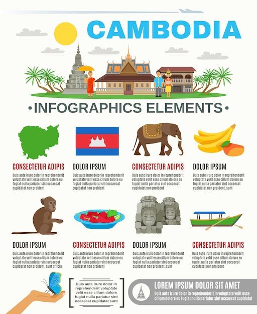 Cultura camboyana atracciones planas elementos de infografía Vector Premium