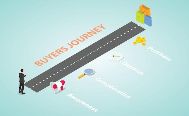 Decisión de viaje del cliente o comprador con varios íconos y hoja de ruta con estilo plano isométrico moderno Vector Premium