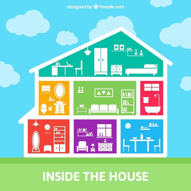 Dentro de la casa vector gratuito