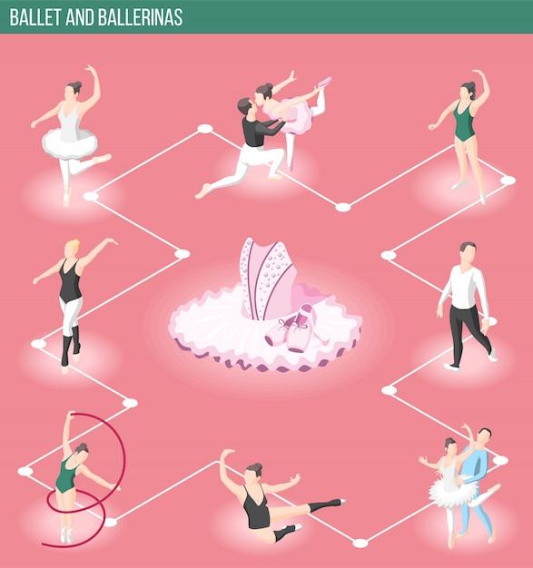 Diagrama de flujo de ballet y bailarinas vector gratuito