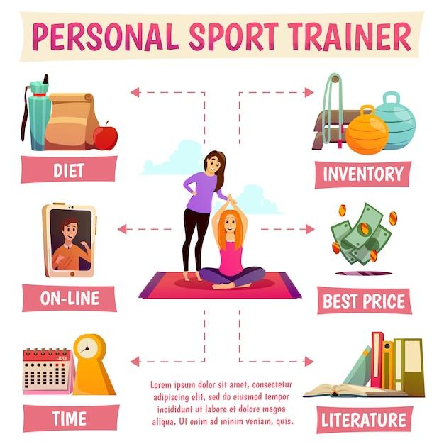 Diagrama de flujo de entrenador deportivo personal vector gratuito