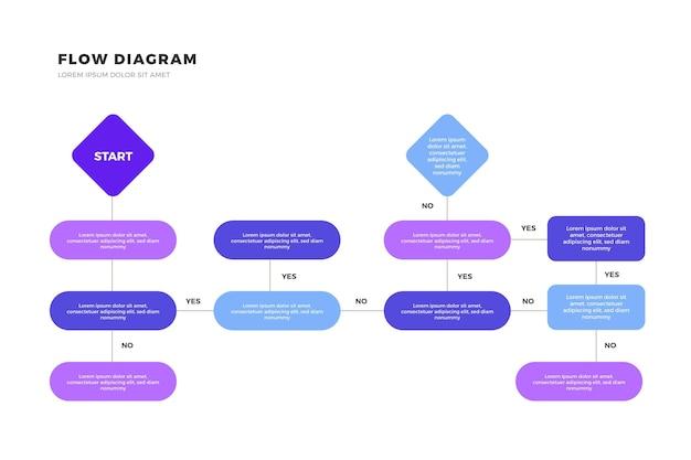 Diagrama de flujo infografía vector gratuito