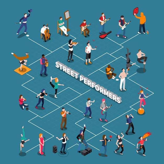 Diagrama de flujo isométrico de artistas callejeros vector gratuito
