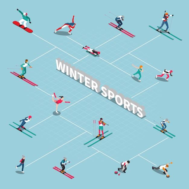 Diagrama de flujo isométrico de deportistas de invierno vector gratuito