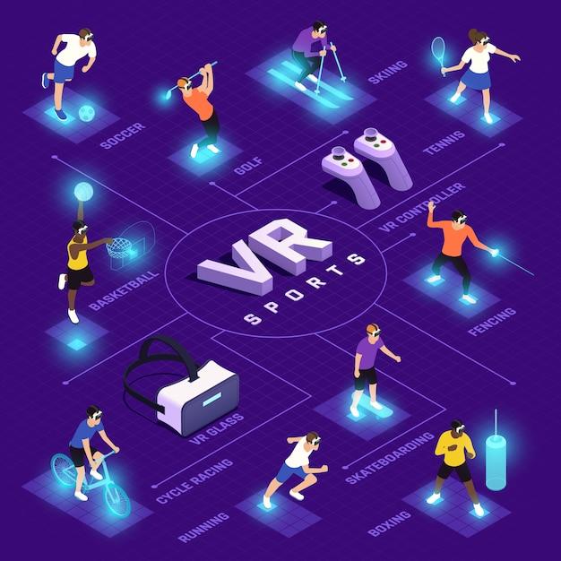 Diagrama de flujo isométrico deportivo vr con personajes humanos en gafas de realidad virtual durante el entrenamiento azul vector gratuito