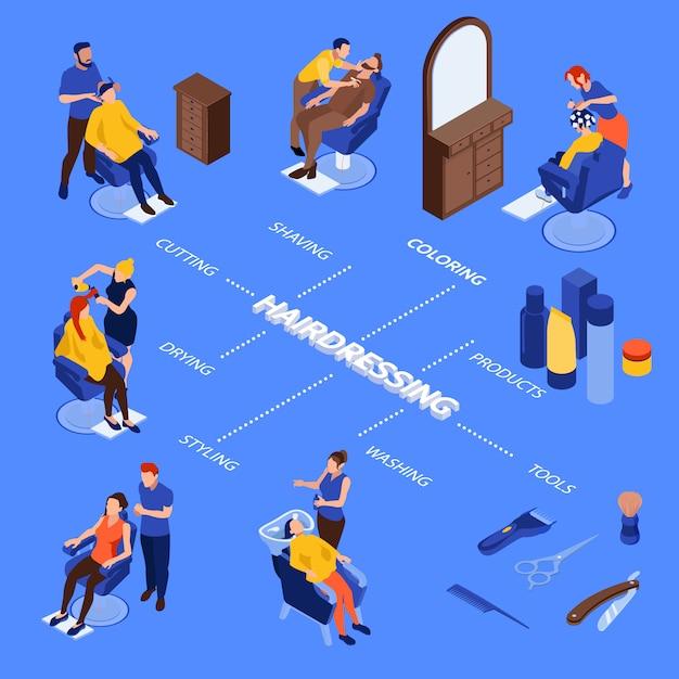 Diagrama de flujo isométrico con herramientas de objetos interiores de peluquería estilistas y clientes sobre fondo azul ilustración 3d vector gratuito