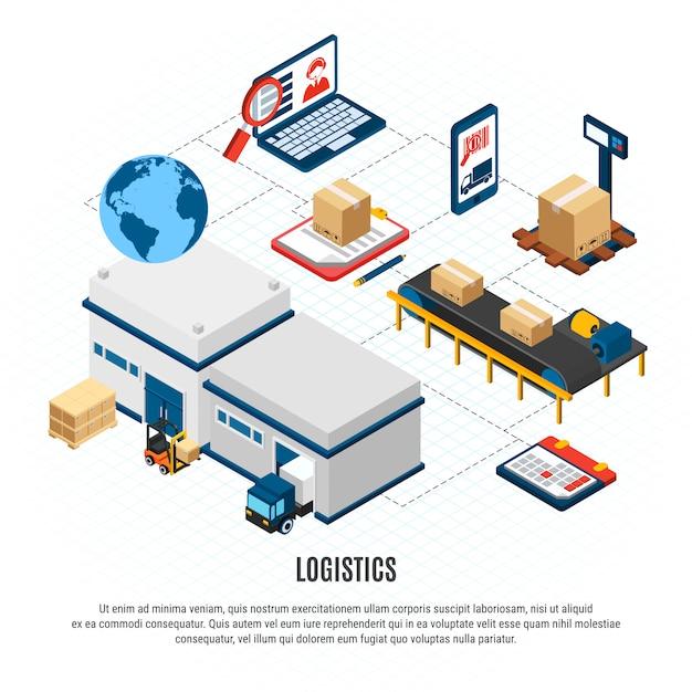 Diagrama de flujo isométrico de logística de servicio de entrega en línea con vehículos de carga y edificio de almacén 3d ilustración isométrica vector gratuito