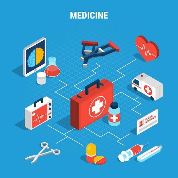 Diagrama de flujo isométrico de medicina vector gratuito