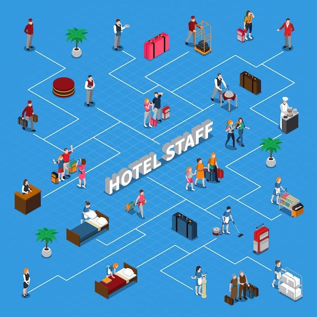Diagrama de flujo isométrico del personal del hotel vector gratuito