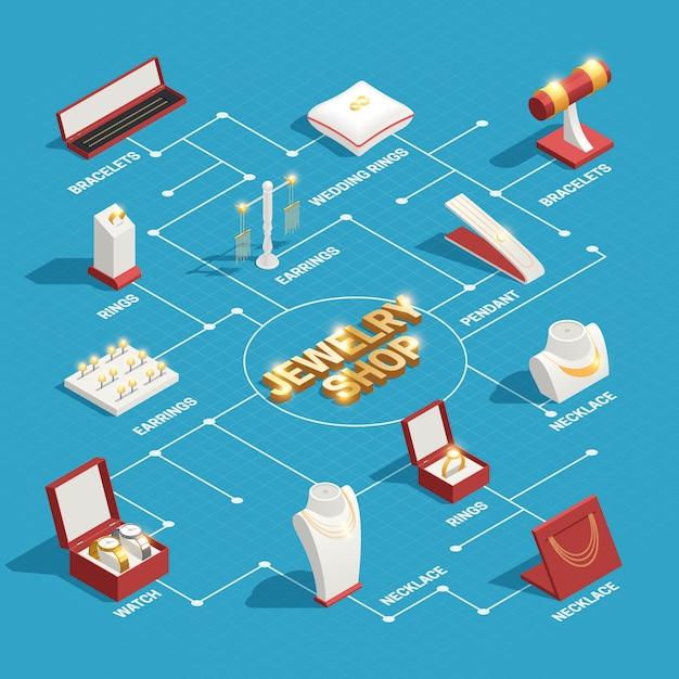 El diagrama de flujo isométrico de la tienda de joyería con aretes, pendientes, collar, relojes, iconos decorativos vector gratuito