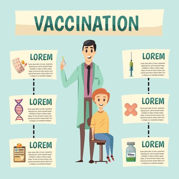 Diagrama de flujo ortogonal de la política de vacunación mandibular vector gratuito