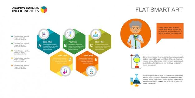 Diagrama De Flujo Con Plantilla De Cinco Elementos