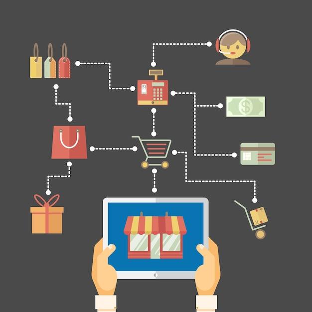 Diagrama de flujo que muestra las compras web con el hombre que sostiene la tableta vinculada al carrito de compras vector gratuito