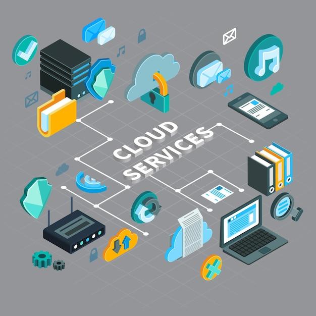 Diagrama de flujo de tecnología de servicio en la nube con herramientas para el almacenamiento de archivos en gris isométrico 3d vector gratuito