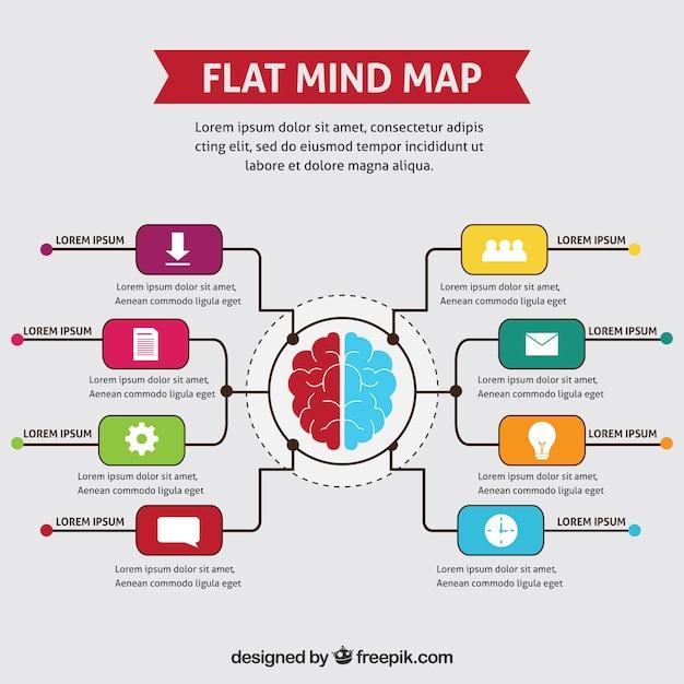 Diagrama moderno con cerebro e iconos | Descargar Vectores gratis