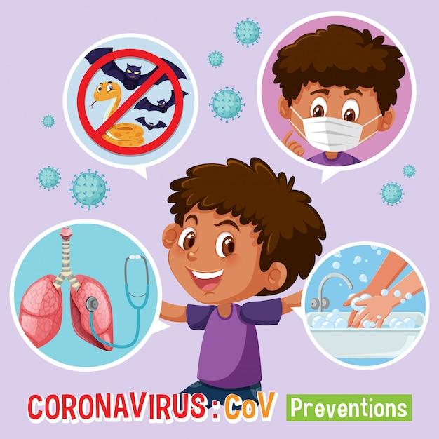Diagrama que muestra coronavirus con síntomas y prevenciones Vector Premium