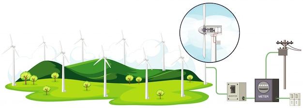 Diagrama que muestra las turbinas eólicas y cómo generar energía. vector gratuito
