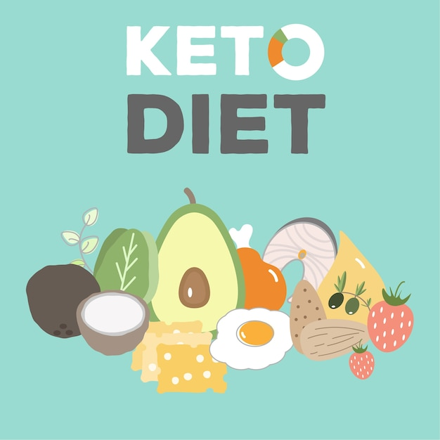 dieta cetogenica carte du jour 30 dias portugues