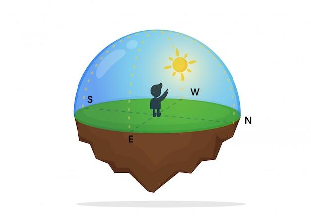 La dirección de la ciencia y la caída de las estrellas. Vector Premium