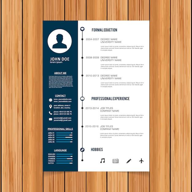 Plantilla de curriculum vitae para solicitud de empleo | Descargar ...