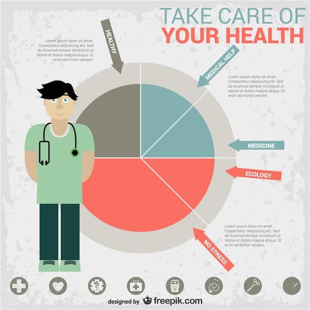 Dise o gr fico circular de infograf a de medicina for Diseno grafico gratis