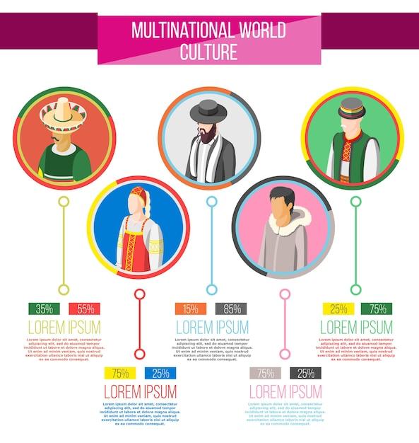 Diseño de infografías de cultura multinacional con estadísticas de etnia mundial e iconos redondos isométricos de personas con trajes tradicionales vector gratuito