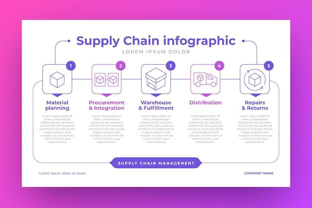 Diseño infográfico de la cadena de suministro vector gratuito