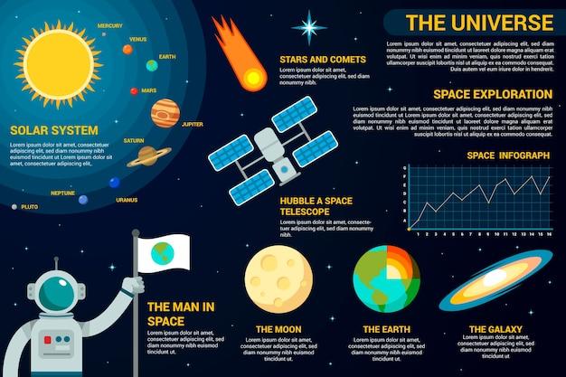 Diseño plano para diseño infográfico de universo. vector gratuito
