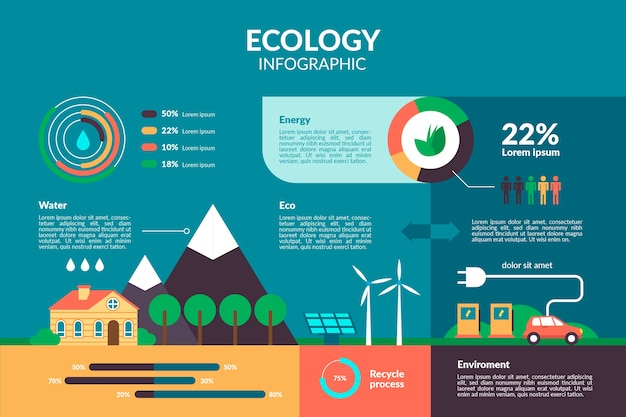 Diseño plano ecología infografía con colores retro. vector gratuito