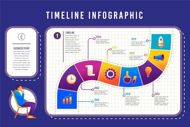 Diseño plano línea de tiempo infografía vector gratuito