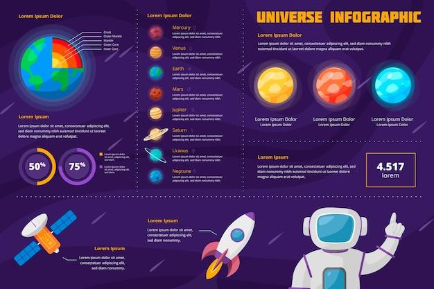 Diseño plano universo infografía vector gratuito