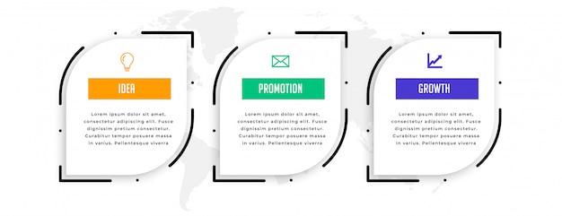 Diseño de plantilla de infografía moderna línea de tiempo de tres pasos vector gratuito