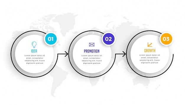 Diseño de plantilla de infografía de tres pasos de línea de tiempo circular vector gratuito