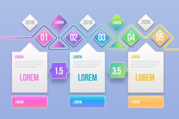 Diseño de plantilla de infografías de línea de tiempo vector gratuito