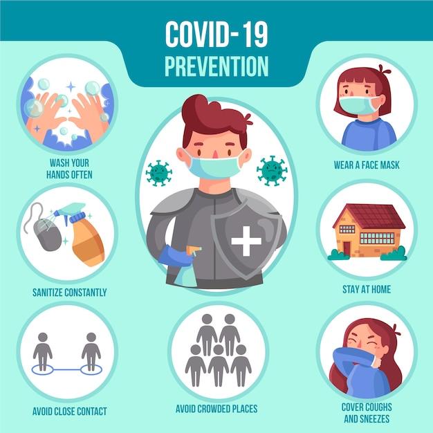 Diseño de plantilla de infografías de prevención de coronavirus vector gratuito