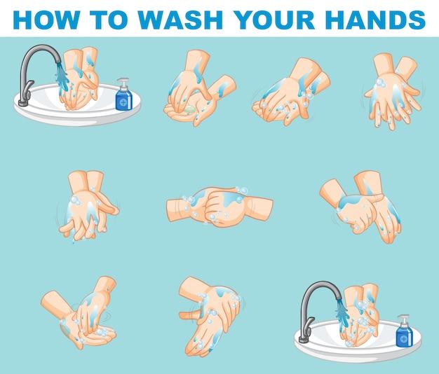 Diseño de póster sobre cómo lavarse las manos paso a paso. vector gratuito
