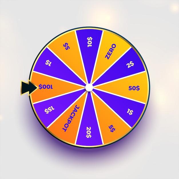 la ruleta dela suerte jugar gratis